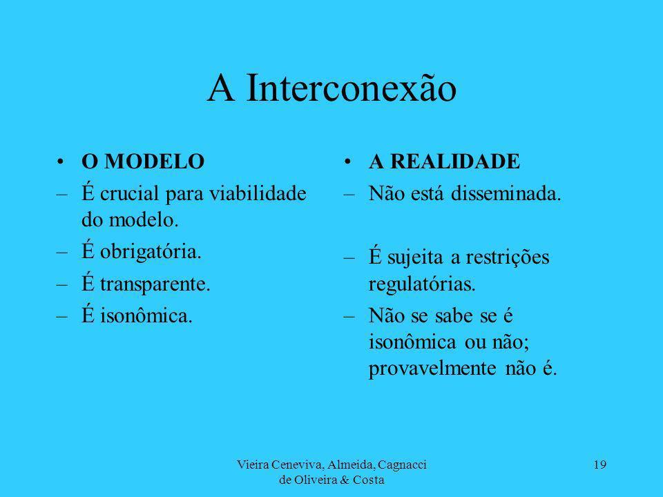 Vieira Ceneviva, Almeida, Cagnacci de Oliveira & Costa 19 A Interconexão O MODELO –É crucial para viabilidade do modelo.