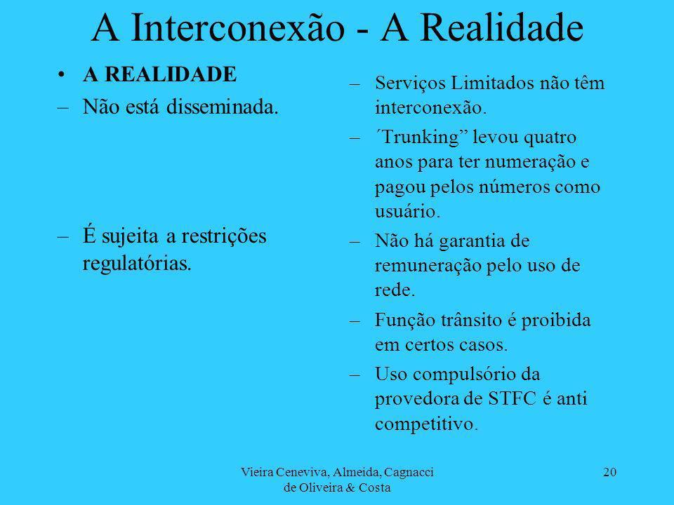 Vieira Ceneviva, Almeida, Cagnacci de Oliveira & Costa 20 A Interconexão - A Realidade A REALIDADE –Não está disseminada.