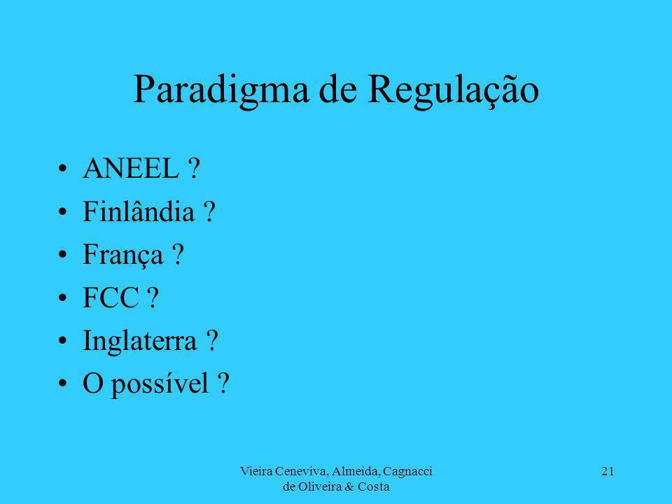 Vieira Ceneviva, Almeida, Cagnacci de Oliveira & Costa 21 Paradigma de Regulação ANEEL .