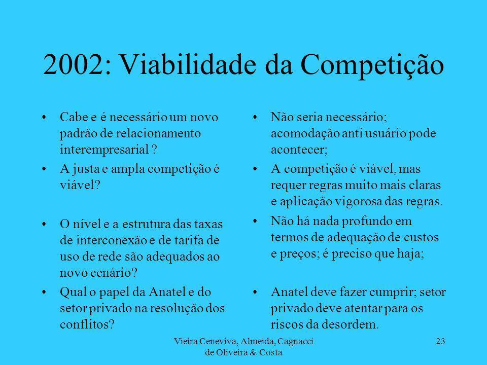 Vieira Ceneviva, Almeida, Cagnacci de Oliveira & Costa 23 2002: Viabilidade da Competição Cabe e é necessário um novo padrão de relacionamento interempresarial .