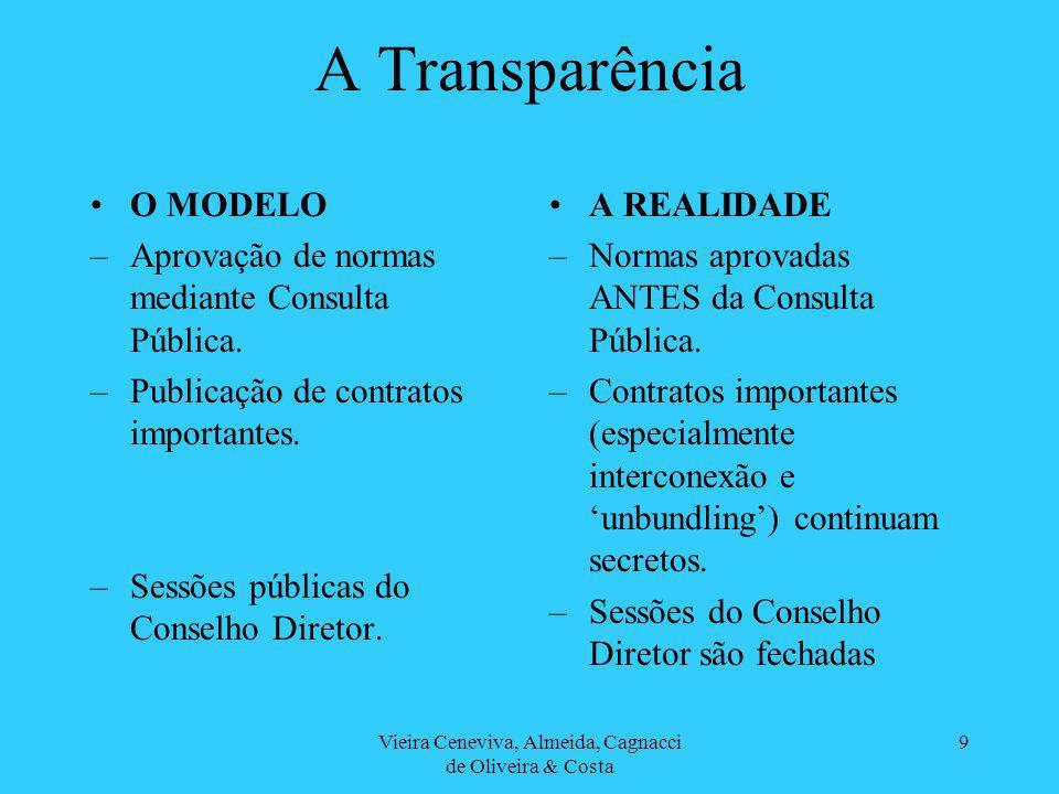 Vieira Ceneviva, Almeida, Cagnacci de Oliveira & Costa 9 A Transparência O MODELO –Aprovação de normas mediante Consulta Pública.