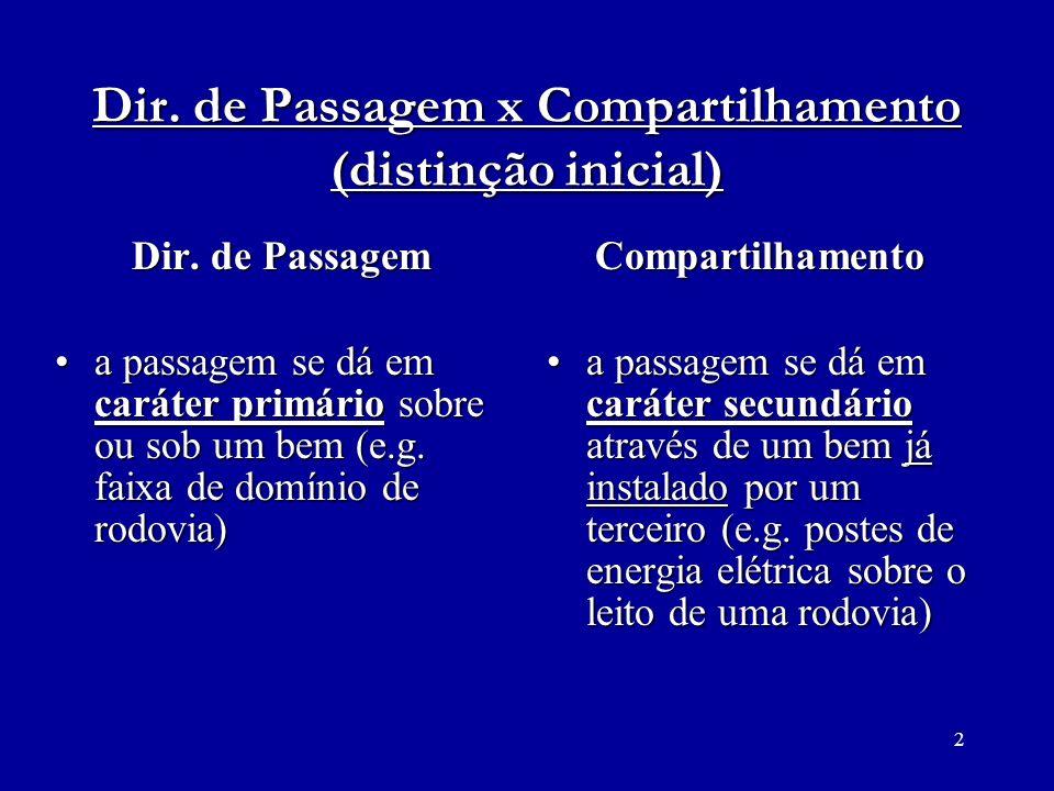 2 Dir. de Passagem x Compartilhamento (distinção inicial) Dir. de Passagem a passagem se dá em caráter primário sobre ou sob um bem (e.g. faixa de dom