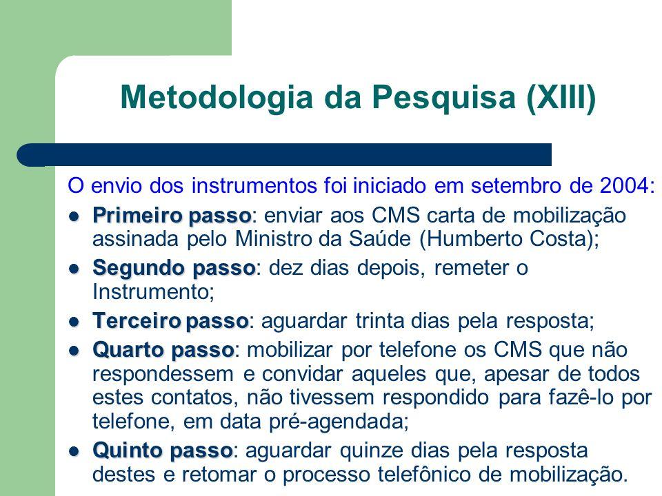 O envio dos instrumentos foi iniciado em setembro de 2004: Primeiro passo Primeiro passo: enviar aos CMS carta de mobilização assinada pelo Ministro d