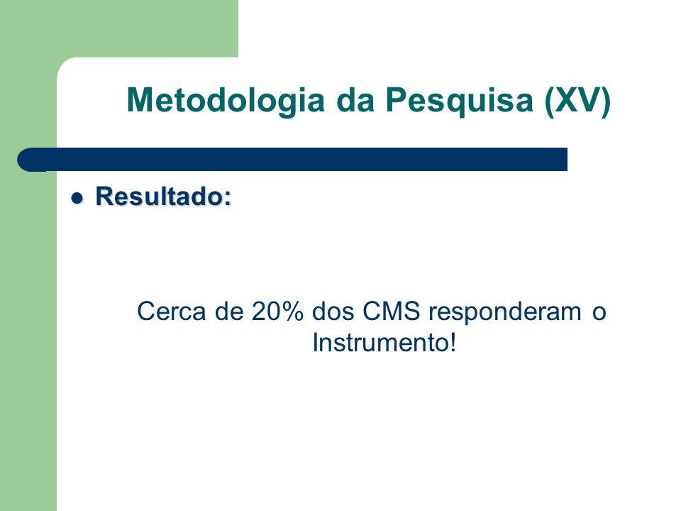 Resultado: Resultado: Cerca de 20% dos CMS responderam o Instrumento! Metodologia da Pesquisa (XV)