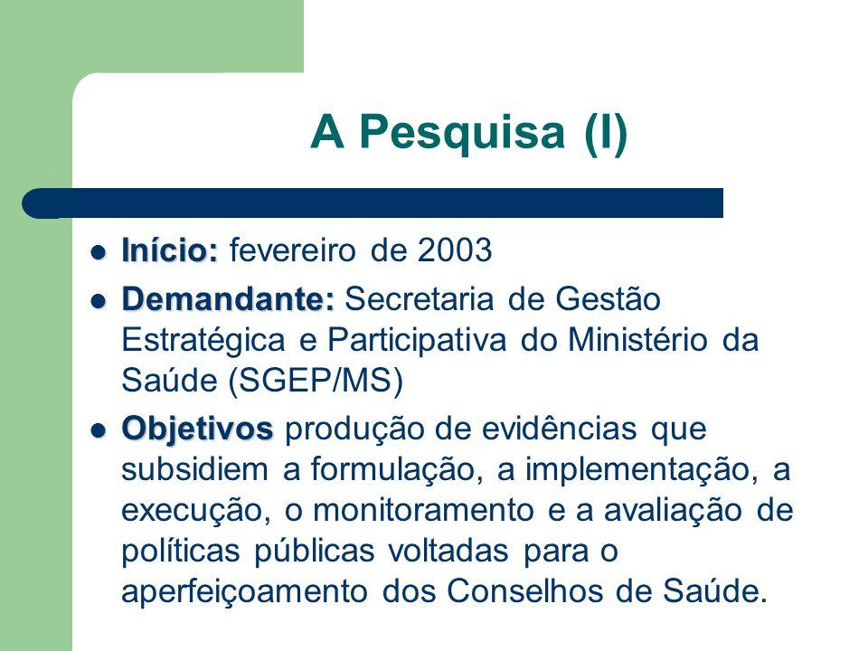 A Pesquisa (I) Início: Início: fevereiro de 2003 Demandante: Demandante: Secretaria de Gestão Estratégica e Participativa do Ministério da Saúde (SGEP