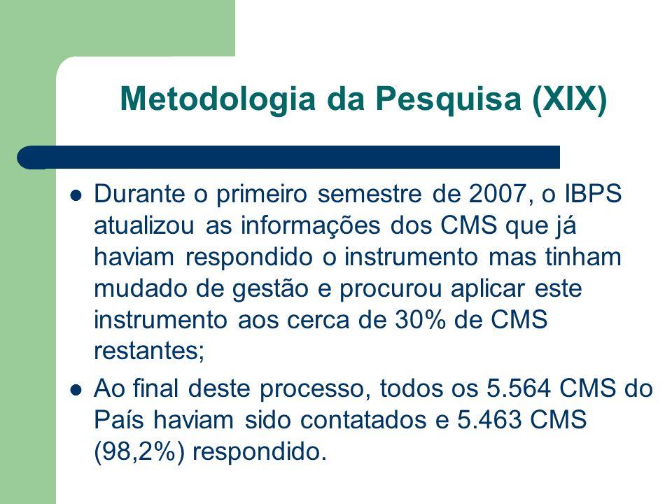 Durante o primeiro semestre de 2007, o IBPS atualizou as informações dos CMS que já haviam respondido o instrumento mas tinham mudado de gestão e proc