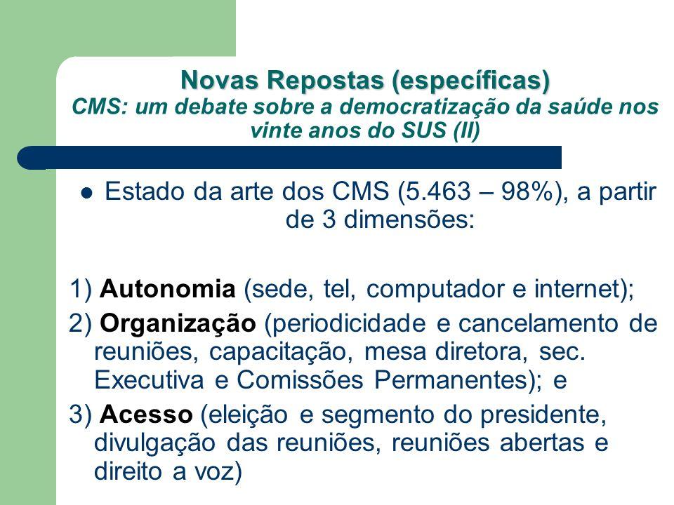 Estado da arte dos CMS (5.463 – 98%), a partir de 3 dimensões: 1) Autonomia (sede, tel, computador e internet); 2) Organização (periodicidade e cancel