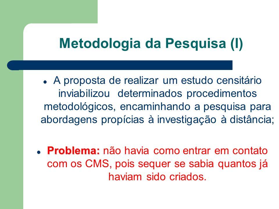 Metodologia da Pesquisa (II) Etapa Zero: Etapa Zero: Cadastro dos Conselhos Municipais de Saúde (dez/03 a fev/04); 1ª Estratégia 1ª Estratégia: CONASEMS, COSEMS, CES e SES.