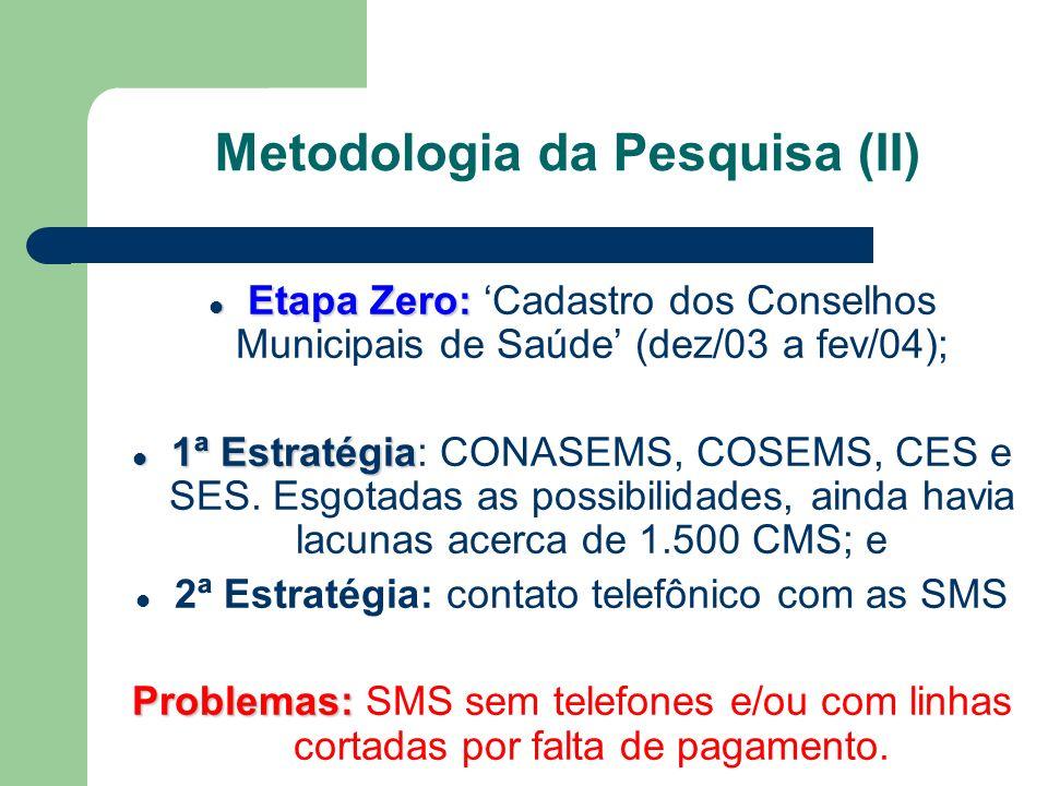 Metodologia da Pesquisa (II) Etapa Zero: Etapa Zero: Cadastro dos Conselhos Municipais de Saúde (dez/03 a fev/04); 1ª Estratégia 1ª Estratégia: CONASE