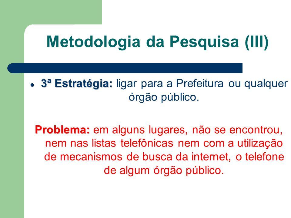 Metodologia da Pesquisa (III) 3ª Estratégia: 3ª Estratégia: ligar para a Prefeitura ou qualquer órgão público. Problema: Problema: em alguns lugares,