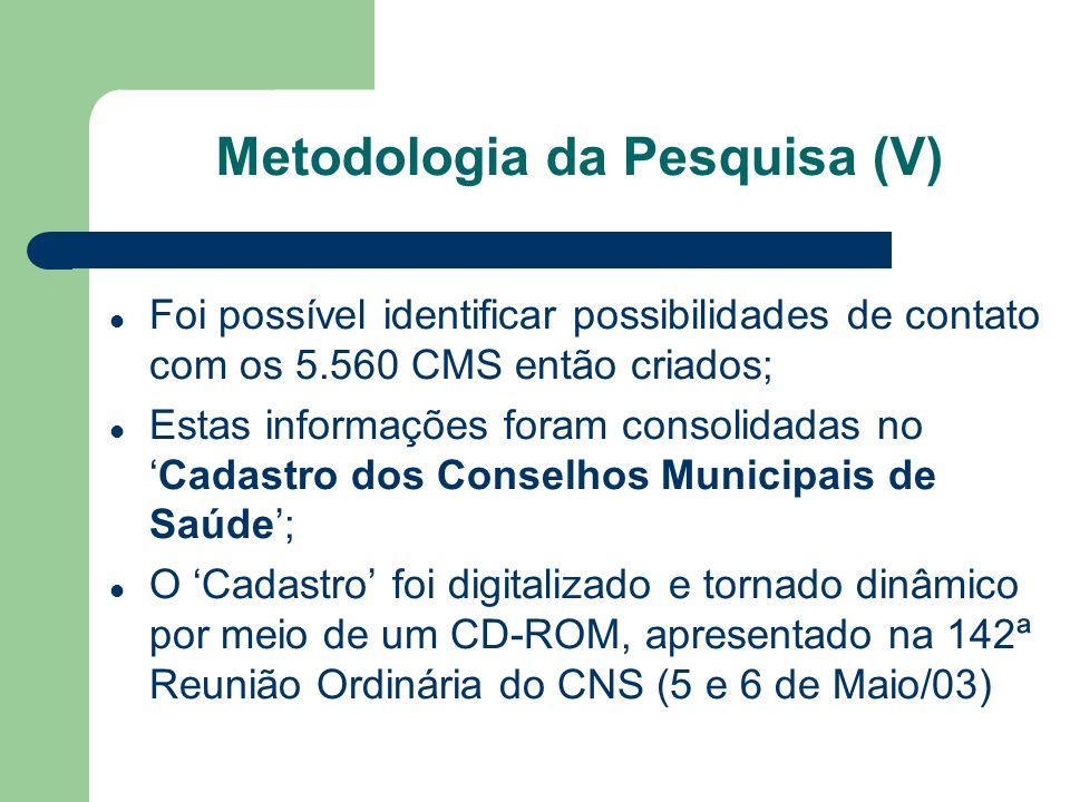 Foi possível identificar possibilidades de contato com os 5.560 CMS então criados; Estas informações foram consolidadas noCadastro dos Conselhos Munic