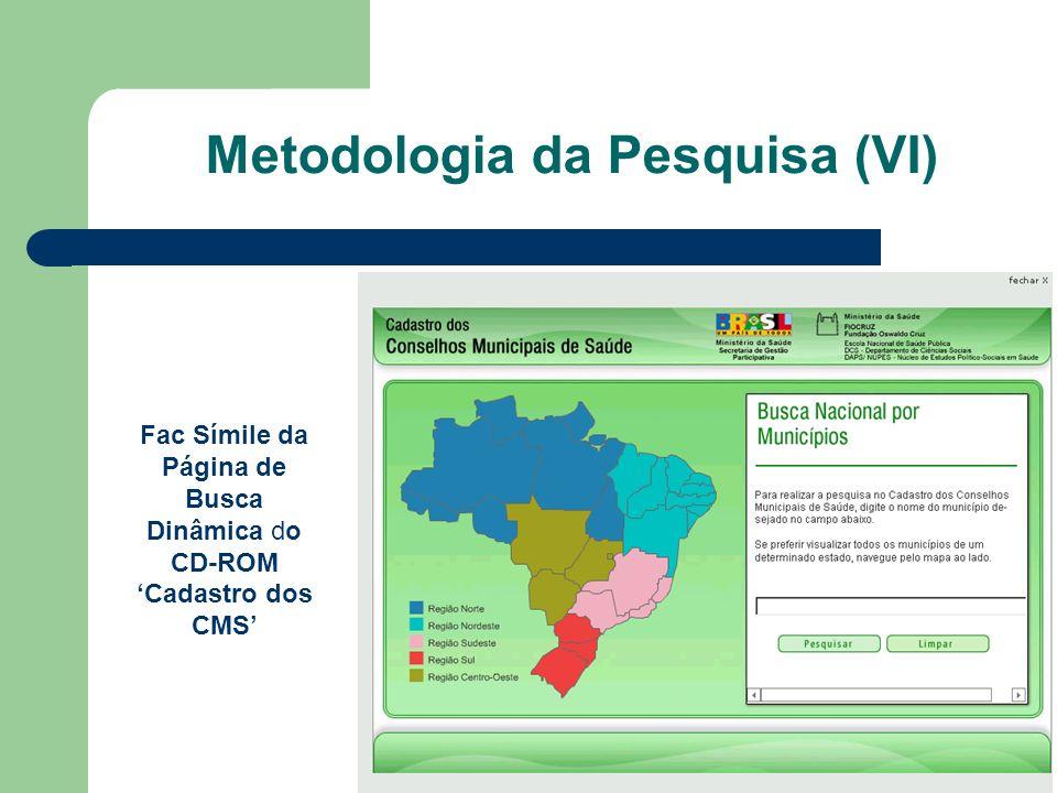 Fac Símile da Página de Busca Dinâmica do CD-ROM Cadastro dos CMS Metodologia da Pesquisa (VI)