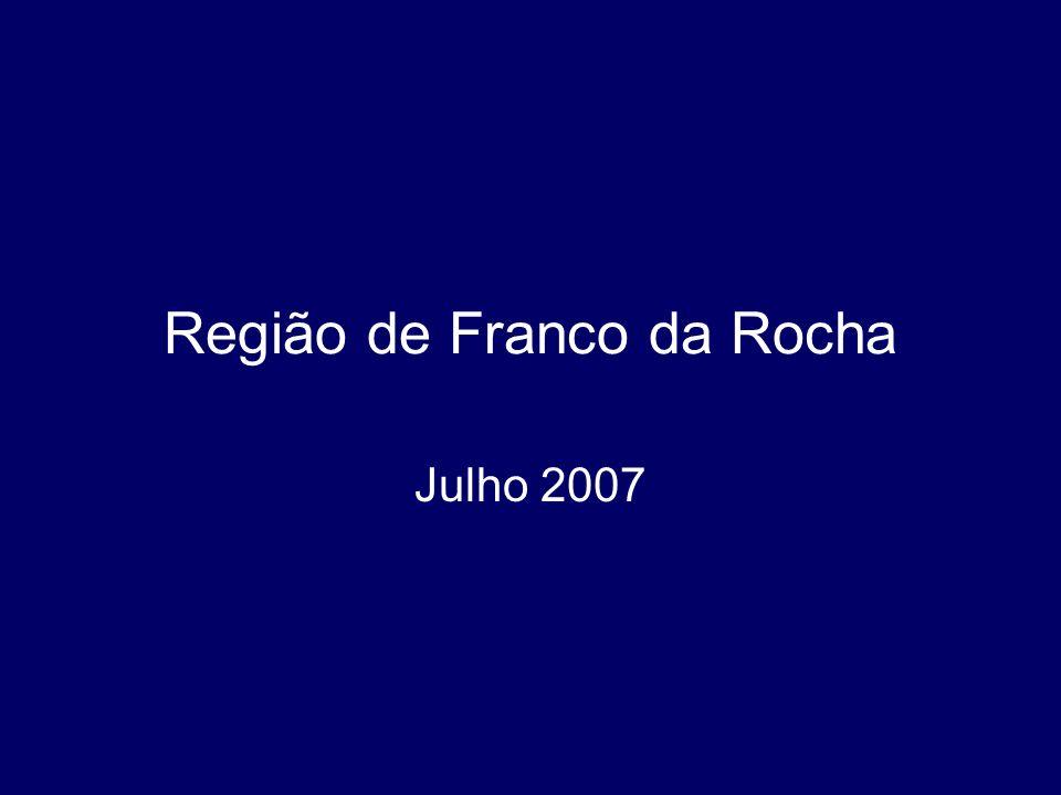 Cobertura da Saúde Suplementar, Região Franco da Rocha por segmento da População (2007) %