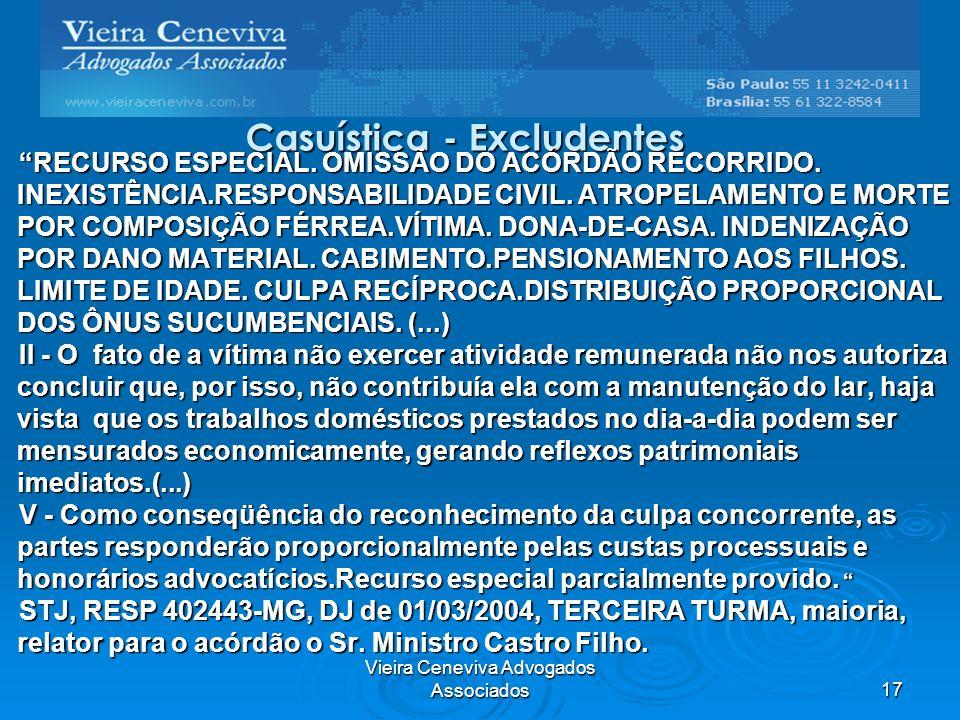 Vieira Ceneviva Advogados Associados17 Casuística - Excludentes RECURSO ESPECIAL. OMISSÃO DO ACÓRDÃO RECORRIDO. INEXISTÊNCIA.RESPONSABILIDADE CIVIL. A