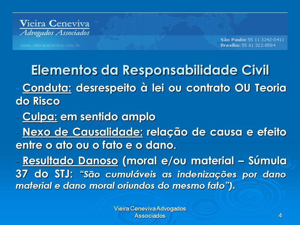 Vieira Ceneviva Advogados Associados4 Elementos da Responsabilidade Civil - Conduta: desrespeito à lei ou contrato OU Teoria do Risco - Culpa: em sent