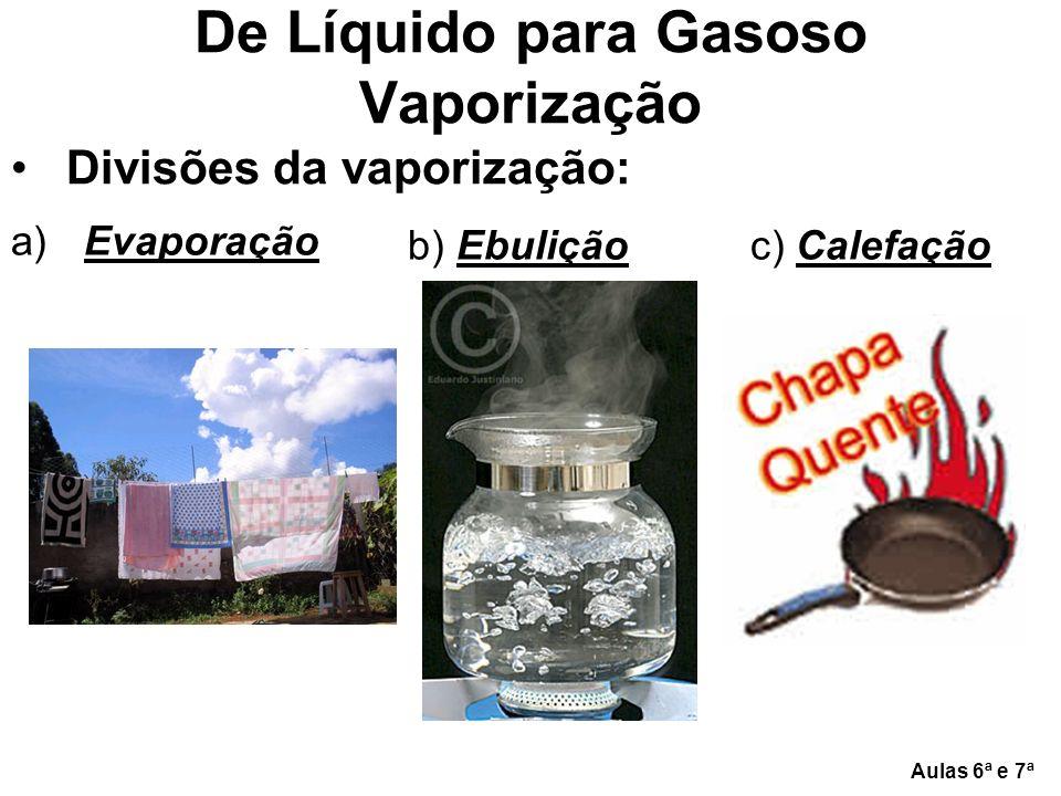 De Líquido para Gasoso Vaporização Aulas 6ª e 7ª