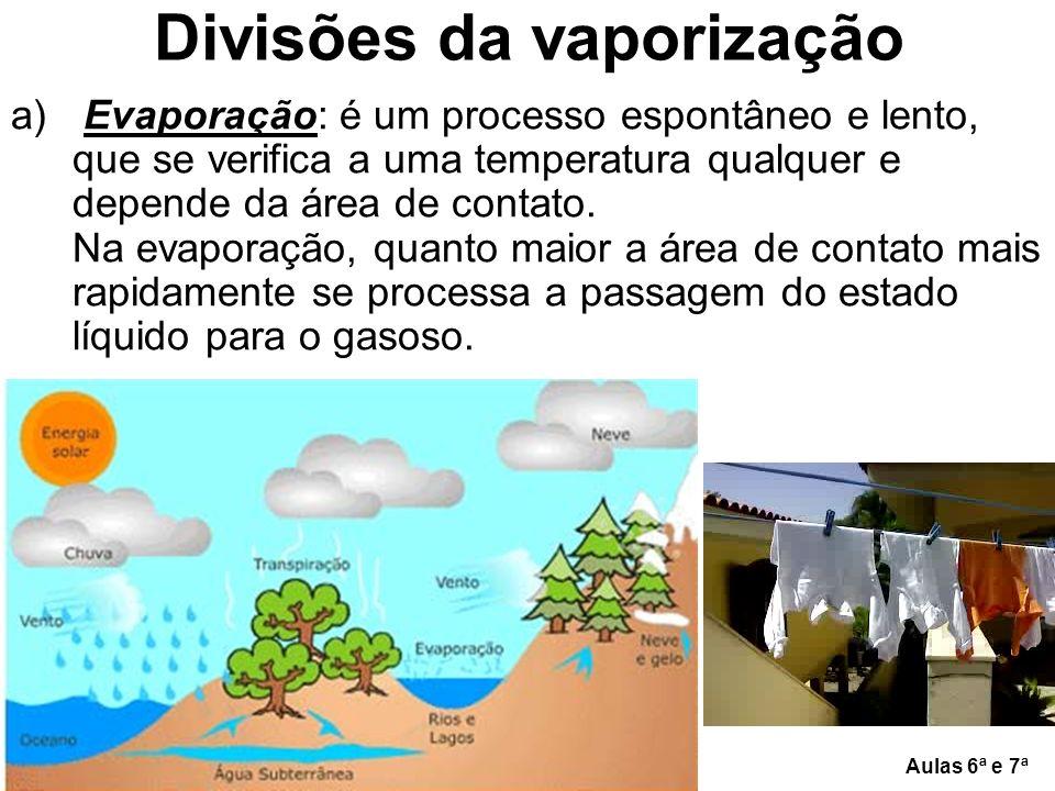 De Líquido para Gasoso Vaporização a) Evaporação Divisões da vaporização: b) Ebuliçãoc) Calefação Aulas 6ª e 7ª
