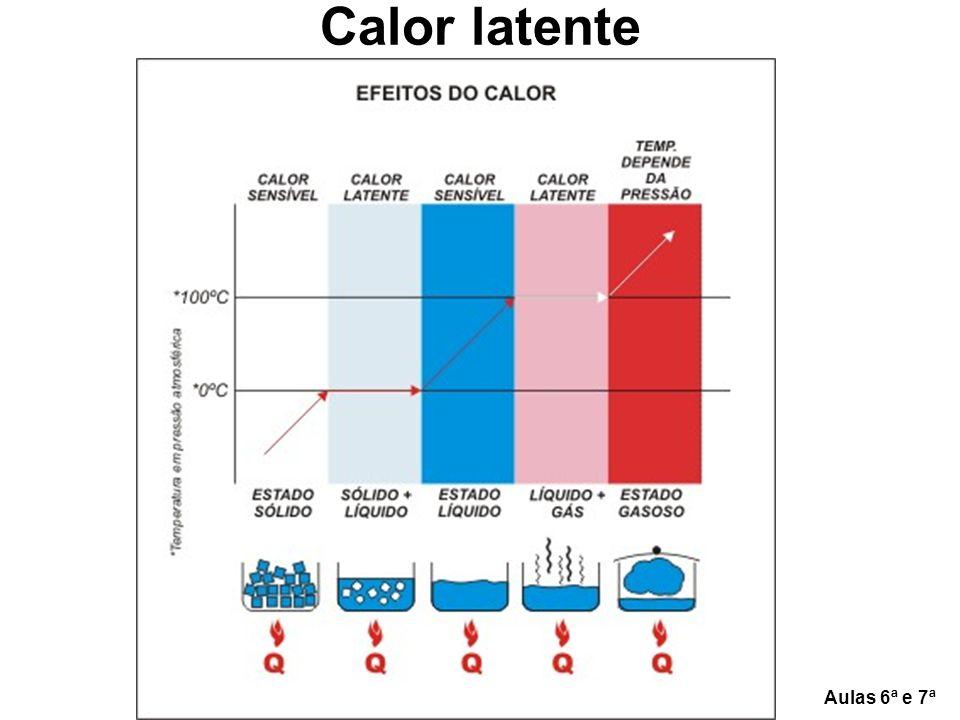Calor latente Aulas 6ª e 7ª