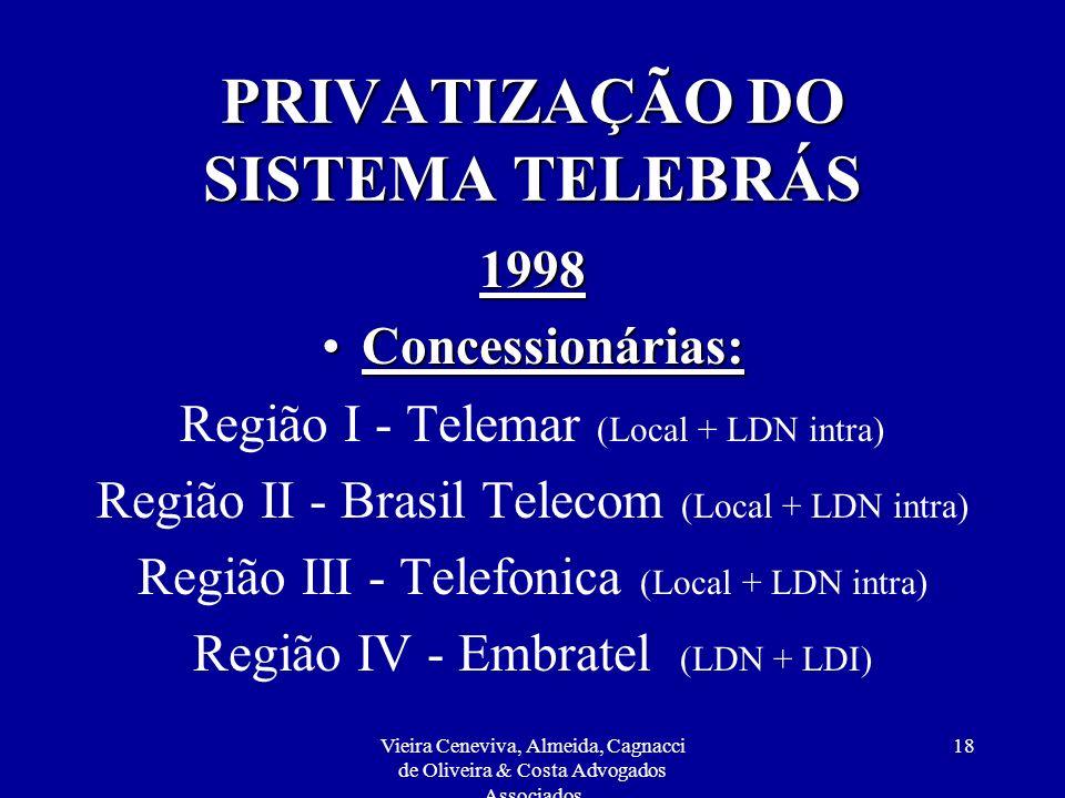 Vieira Ceneviva, Almeida, Cagnacci de Oliveira & Costa Advogados Associados 18 PRIVATIZAÇÃO DO SISTEMA TELEBRÁS 1998 Concessionárias:Concessionárias: