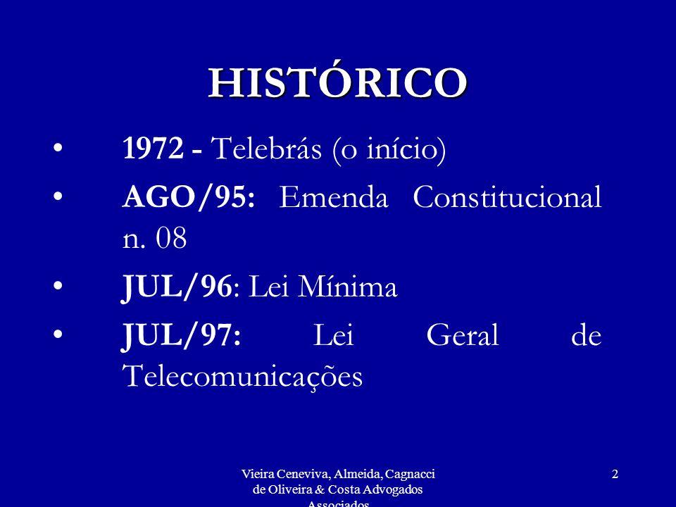 Vieira Ceneviva, Almeida, Cagnacci de Oliveira & Costa Advogados Associados 2 HISTÓRICO 1972 - Telebrás (o início) AGO/95: Emenda Constitucional n. 08