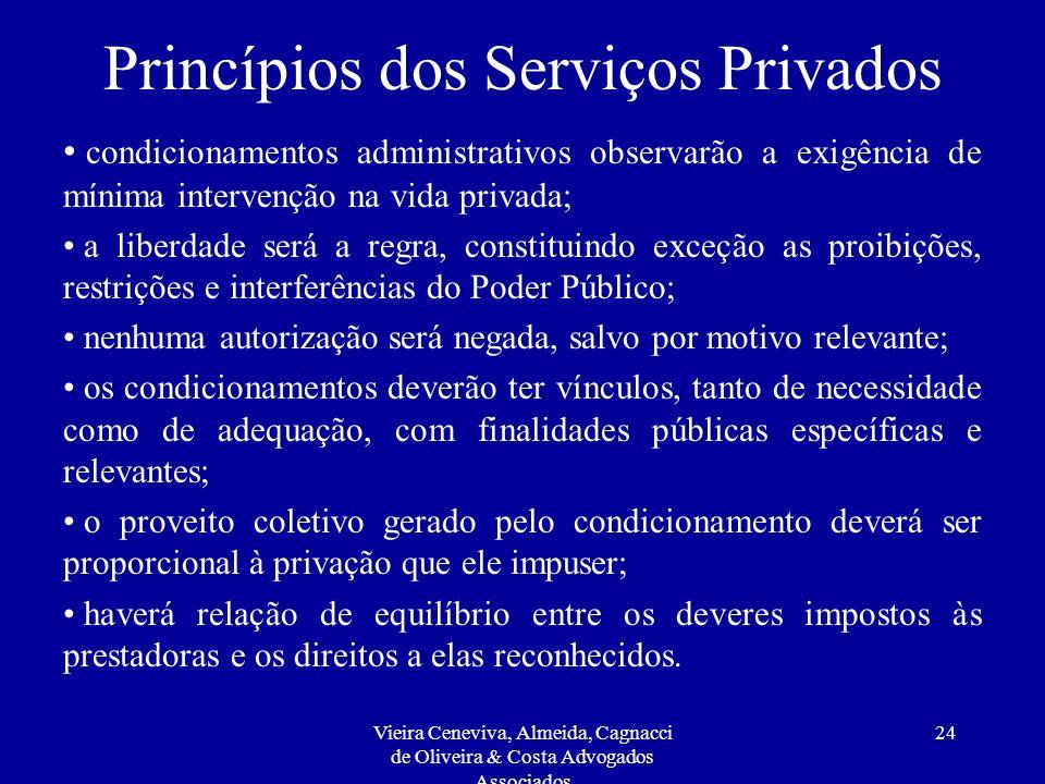 Vieira Ceneviva, Almeida, Cagnacci de Oliveira & Costa Advogados Associados 24 Princípios dos Serviços Privados condicionamentos administrativos obser
