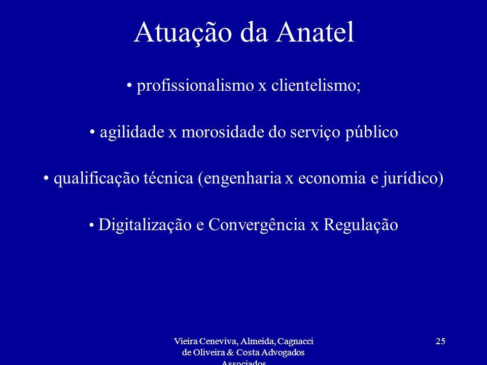 Vieira Ceneviva, Almeida, Cagnacci de Oliveira & Costa Advogados Associados 25 Atuação da Anatel profissionalismo x clientelismo; agilidade x morosida