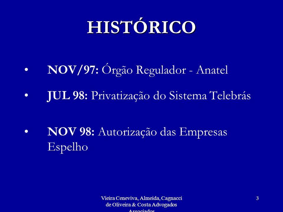 Vieira Ceneviva, Almeida, Cagnacci de Oliveira & Costa Advogados Associados 3HISTÓRICO NOV/97: Órgão Regulador - Anatel JUL 98: Privatização do Sistem
