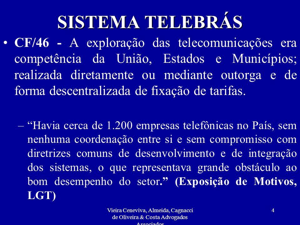 Vieira Ceneviva, Almeida, Cagnacci de Oliveira & Costa Advogados Associados 4 SISTEMA TELEBRÁS CF/46 - A exploração das telecomunicações era competênc