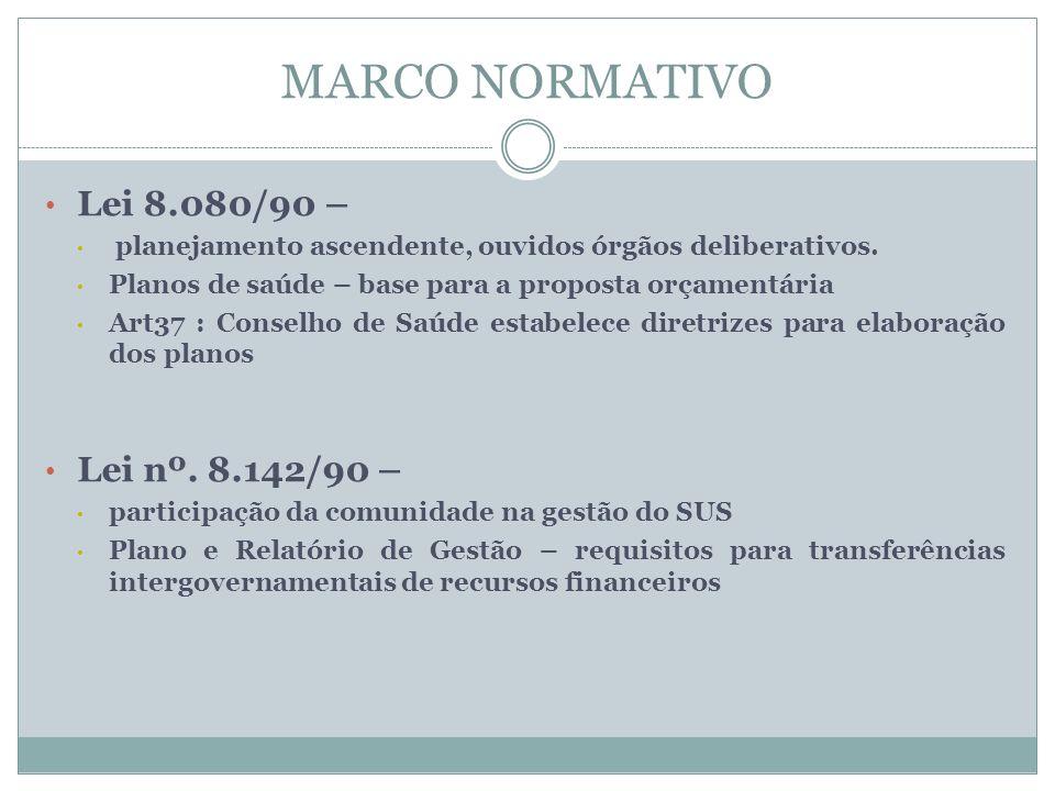 MARCO NORMATIVO Portaria GM nº 399/06 – Pacto pela Saúde Portaria GM nº 3.085/06 – regulamenta o PlanejaSUS Portaria MS/GM nº.