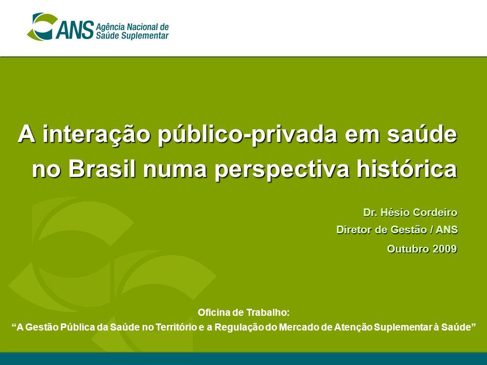 A interação público-privada em saúde no Brasil numa perspectiva histórica Dr. Hésio Cordeiro Diretor de Gestão / ANS Oficina de Trabalho: A Gestão Púb