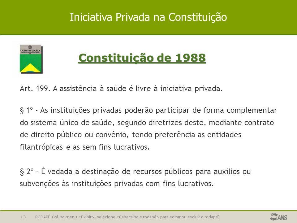 RODAPÉ (Vá no menu, selecione para editar ou excluir o rodapé)13 Iniciativa Privada na Constituição Art. 199. A assistência à saúde é livre à iniciati