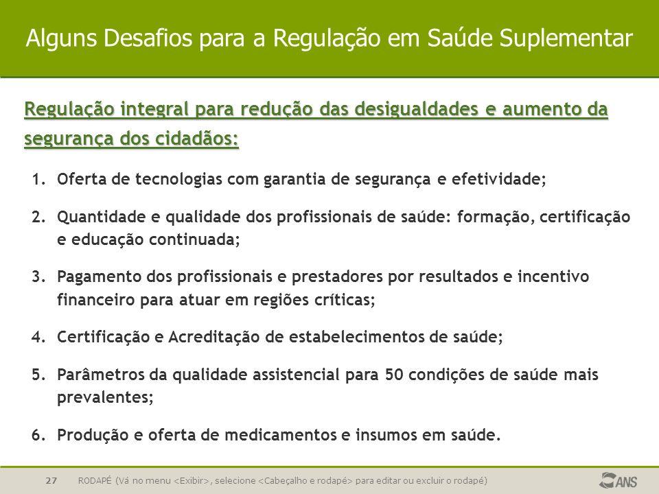RODAPÉ (Vá no menu, selecione para editar ou excluir o rodapé)27 Alguns Desafios para a Regulação em Saúde Suplementar 1.Oferta de tecnologias com gar