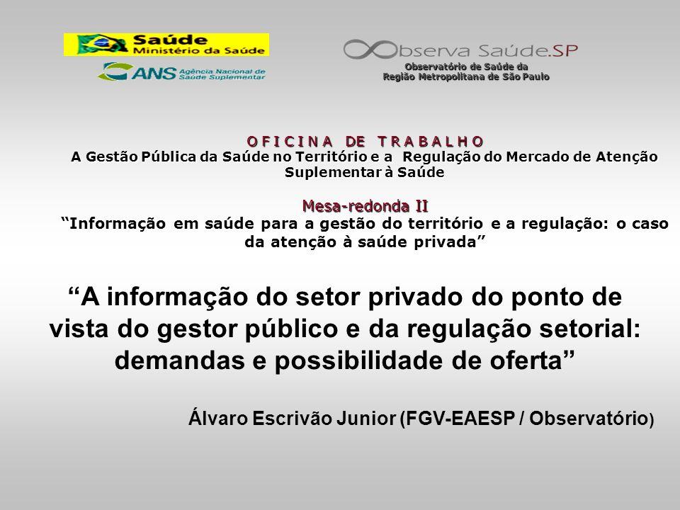 A informação de saúde para a gestão do território Qual território.