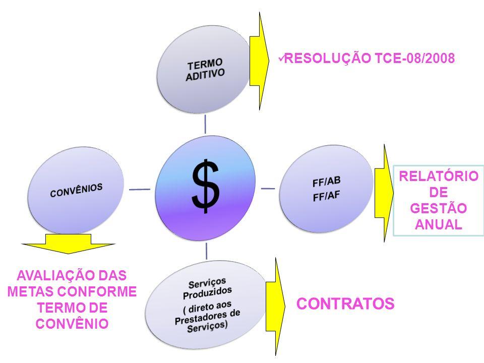 RELATÓRIO DE GESTÃO ANUAL RESOLUÇÃO TCE-08/2008 CONTRATOS AVALIAÇÃO DAS METAS CONFORME TERMO DE CONVÊNIO
