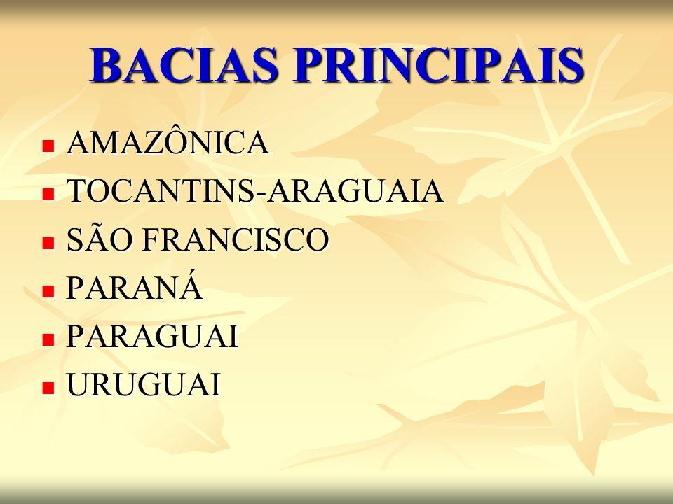BACIAS PRINCIPAIS AMAZÔNICA AMAZÔNICA TOCANTINS-ARAGUAIA TOCANTINS-ARAGUAIA SÃO FRANCISCO SÃO FRANCISCO PARANÁ PARANÁ PARAGUAI PARAGUAI URUGUAI URUGUA