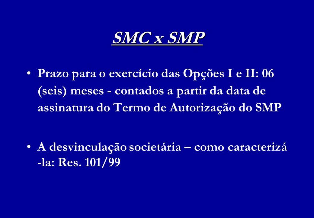 SMC x SMP Prazo para o exercício das Opções I e II: 06 (seis) meses - contados a partir da data de assinatura do Termo de Autorização do SMP A desvinc