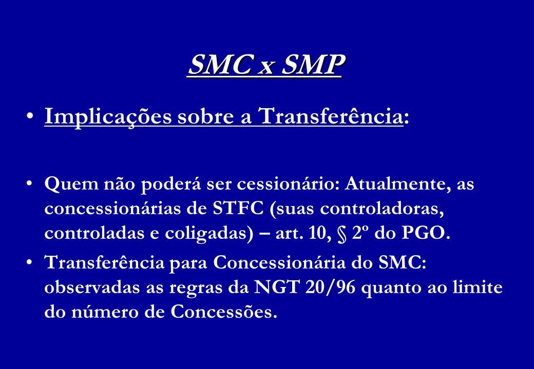 SMC x SMP Implicações sobre a Transferência: Quem não poderá ser cessionário: Atualmente, as concessionárias de STFC (suas controladoras, controladas