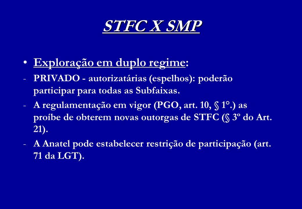 STFC X SMP Exploração em duplo regime: -PRIVADO - autorizatárias (espelhos): poderão participar para todas as Subfaixas. -A regulamentação em vigor (P