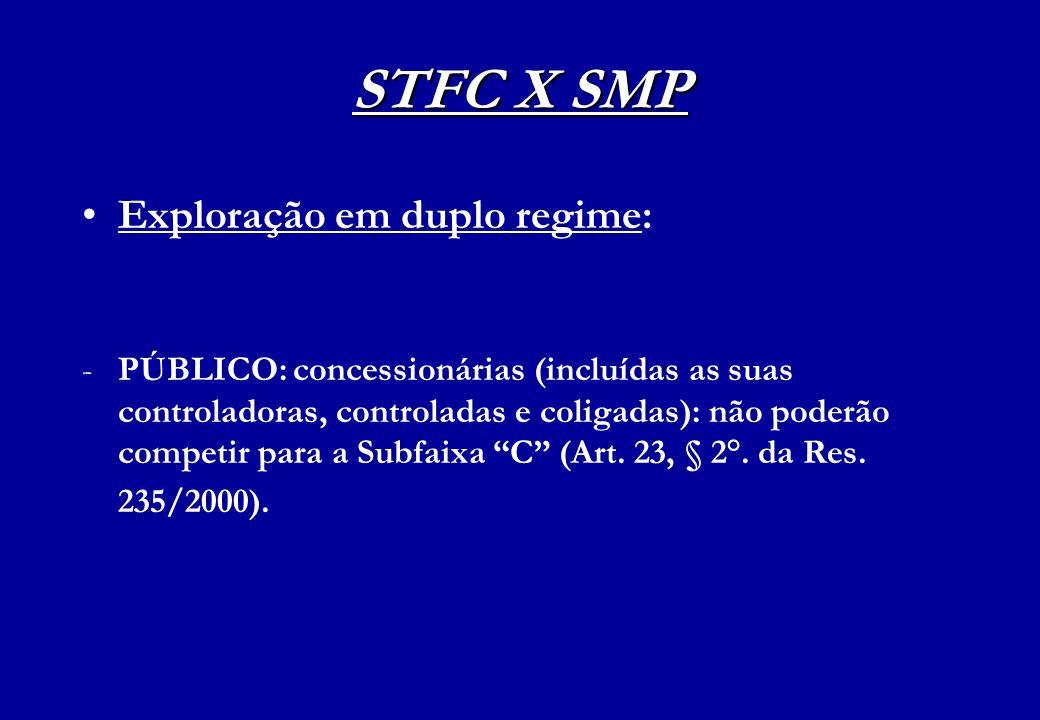 STFC X SMP CONCESSIONÁRIAS Obtenção de outorga de qualquer serviço de telecom (incluído o SMP): - condicionada ao cumprimento das obrigações de universalização e expansão por todas as concessionárias da mesma Região (Art.