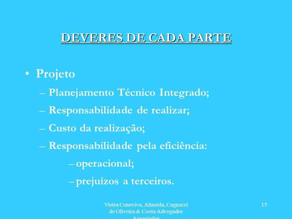 Vieira Ceneviva, Almeida, Cagnacci de Oliveira & Costa Advogados Associados 15 DEVERES DE CADA PARTE Projeto –Planejamento Técnico Integrado; –Responsabilidade de realizar; –Custo da realização; –Responsabilidade pela eficiência: –operacional; –prejuízos a terceiros.