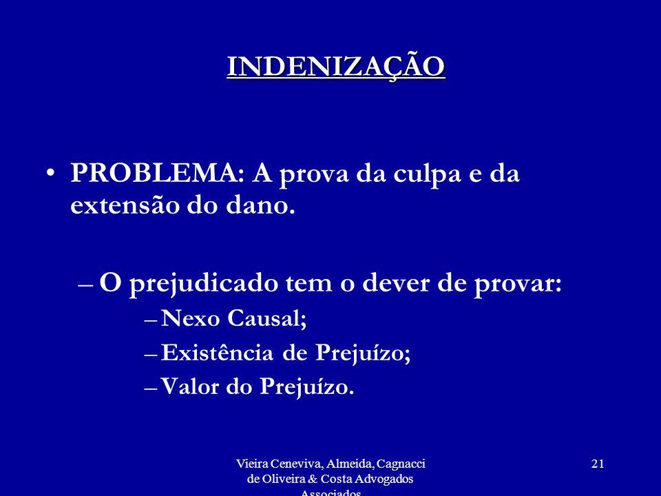 Vieira Ceneviva, Almeida, Cagnacci de Oliveira & Costa Advogados Associados 21 INDENIZAÇÃO PROBLEMA: A prova da culpa e da extensão do dano.