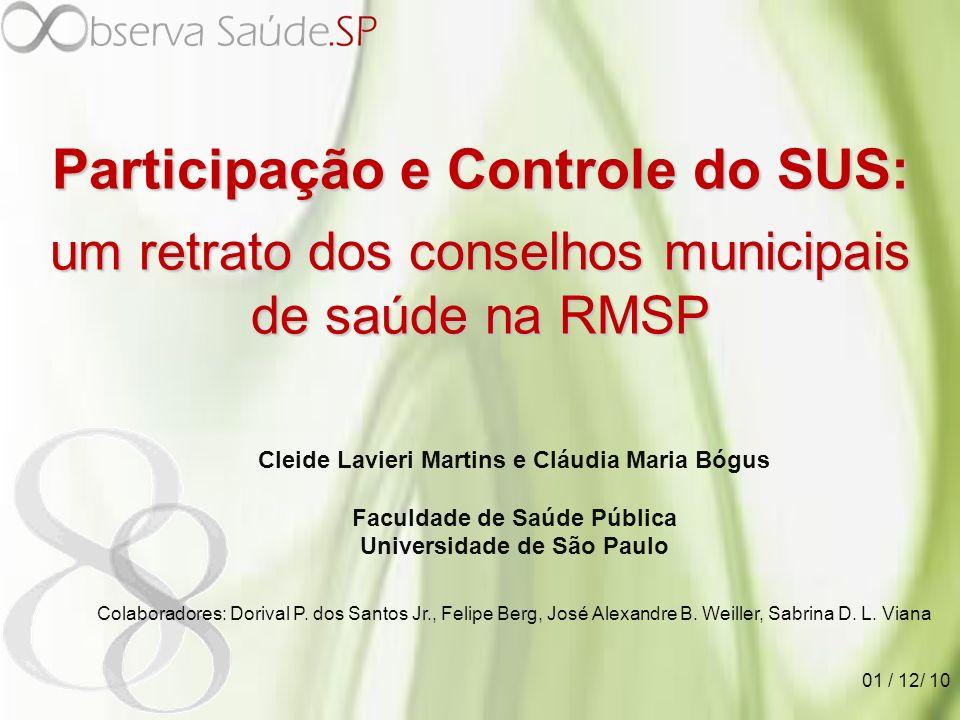 Participação e Controle do SUS: um retrato dos conselhos municipais de saúde na RMSP Cleide Lavieri Martins e Cláudia Maria Bógus Faculdade de Saúde Pública Universidade de São Paulo Colaboradores: Dorival P.