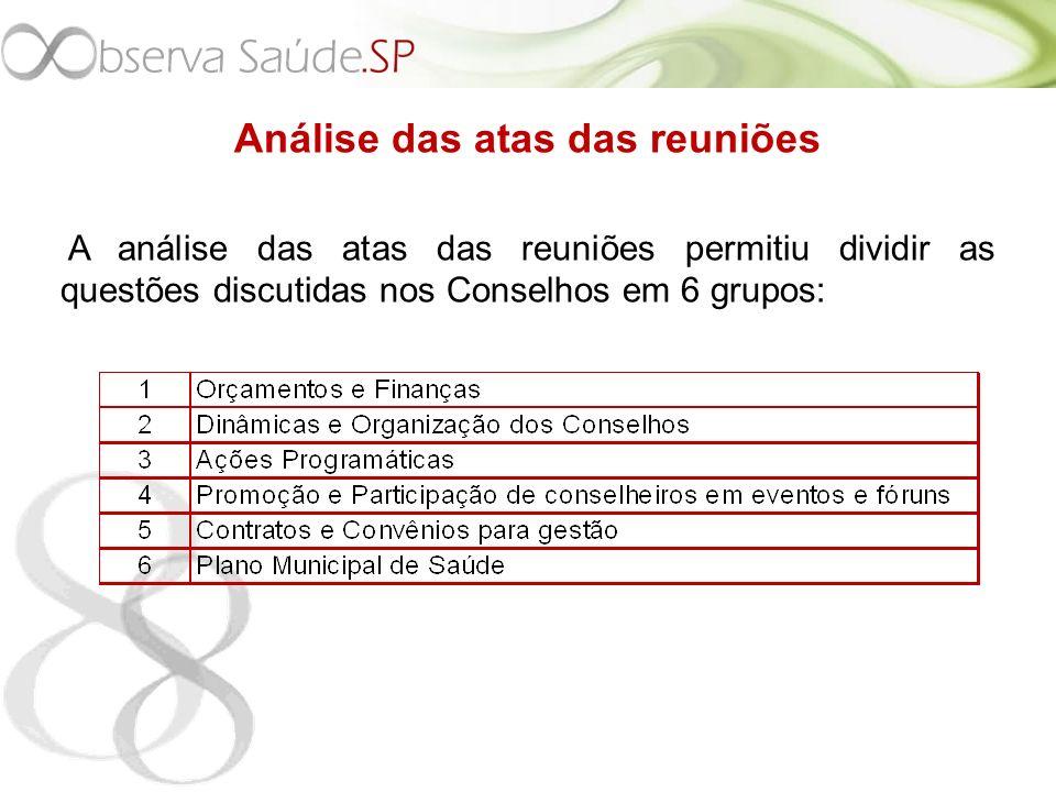 Análise das atas das reuniões A análise das atas das reuniões permitiu dividir as questões discutidas nos Conselhos em 6 grupos:
