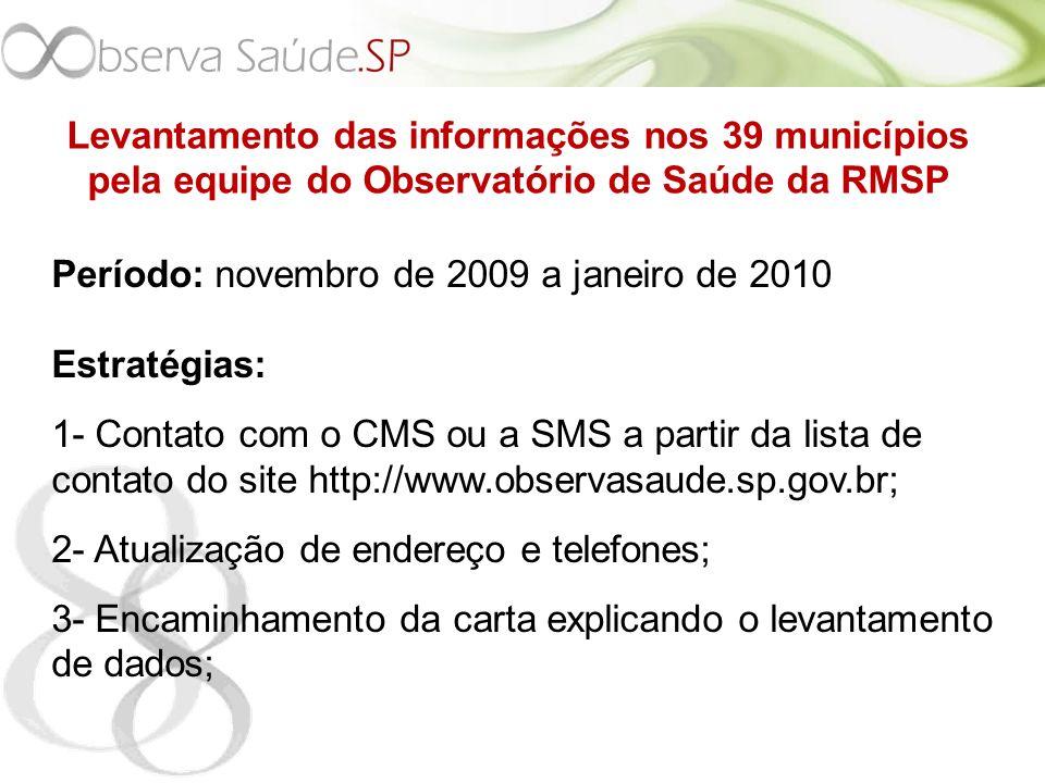 Levantamento das informações nos 39 municípios pela equipe do Observatório de Saúde da RMSP Período: novembro de 2009 a janeiro de 2010 Estratégias: 1