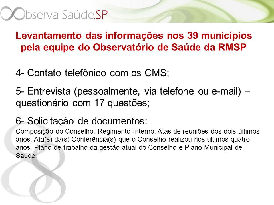 Levantamento das informações nos 39 municípios pela equipe do Observatório de Saúde da RMSP 4- Contato telefônico com os CMS; 5- Entrevista (pessoalme