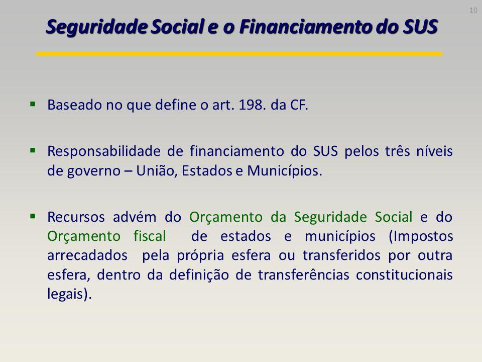 Seguridade Social e o Financiamento do SUS Baseado no que define o art.
