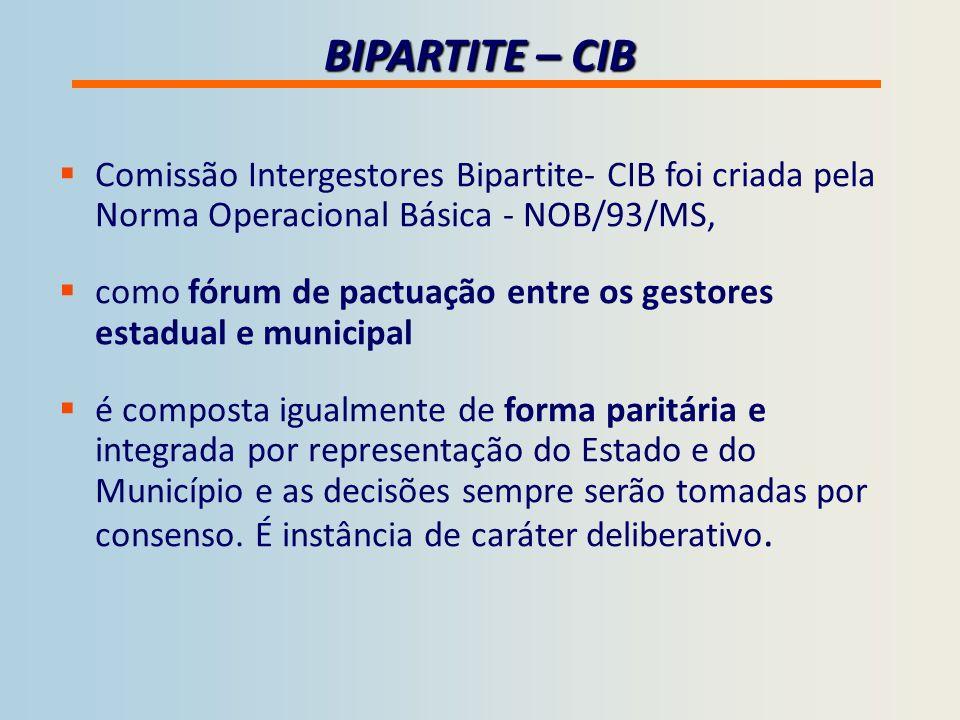 BIPARTITE – CIB Comissão Intergestores Bipartite- CIB foi criada pela Norma Operacional Básica - NOB/93/MS, como fórum de pactuação entre os gestores estadual e municipal é composta igualmente de forma paritária e integrada por representação do Estado e do Município e as decisões sempre serão tomadas por consenso.