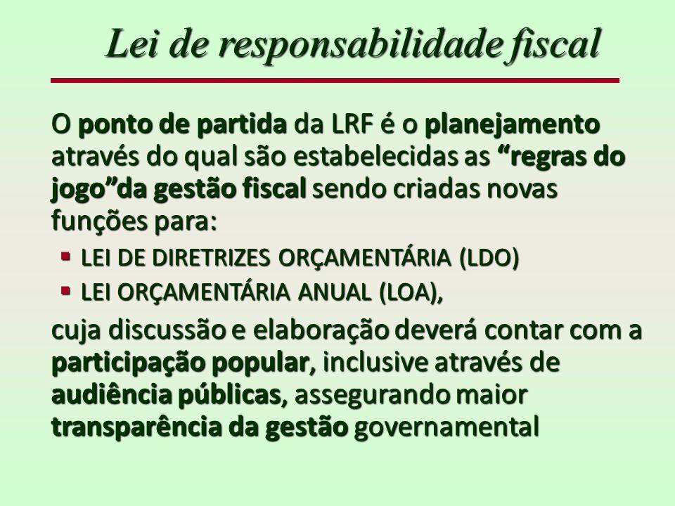 Lei de responsabilidade fiscal O ponto de partida da LRF é o planejamento através do qual são estabelecidas as regras do jogoda gestão fiscal sendo criadas novas funções para: LEI DE DIRETRIZES ORÇAMENTÁRIA (LDO) LEI DE DIRETRIZES ORÇAMENTÁRIA (LDO) LEI ORÇAMENTÁRIA ANUAL (LOA), LEI ORÇAMENTÁRIA ANUAL (LOA), cuja discussão e elaboração deverá contar com a participação popular, inclusive através de audiência públicas, assegurando maior transparência da gestão governamental
