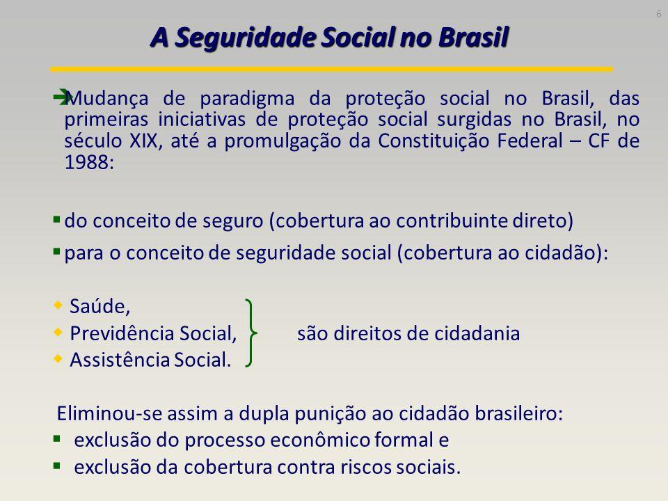 Seguridade Social: princípios jurídico-legais Arcabouço legal: Constituição Federal de 1988 - fundamentos da República Federativa do Brasil: a soberania; a cidadania; a dignidade da pessoa humana; os valores sociais do trabalho e da livre iniciativa e o pluralismo político.