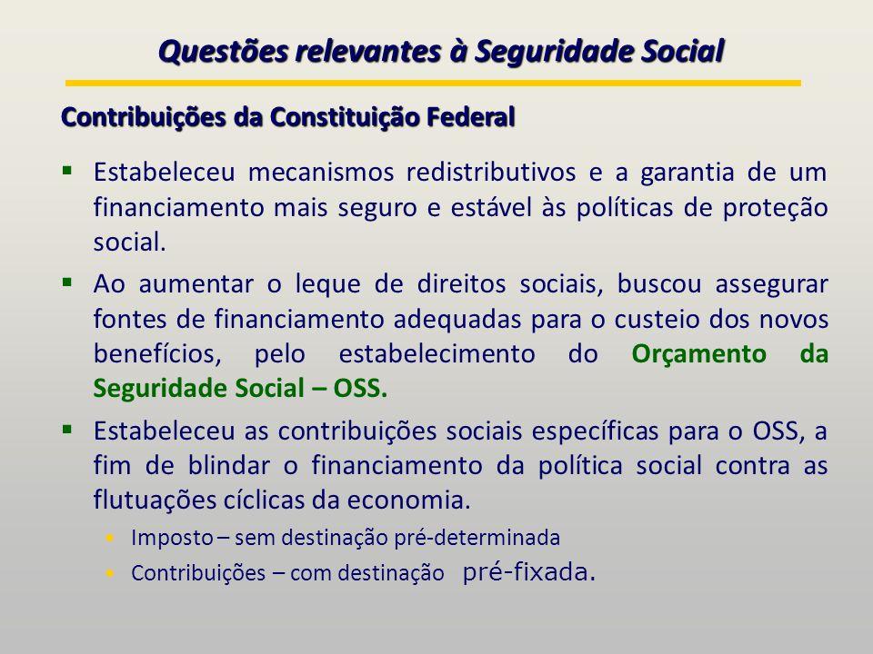 Questões relevantes à Seguridade Social Contribuições da Constituição Federal Estabeleceu mecanismos redistributivos e a garantia de um financiamento mais seguro e estável às políticas de proteção social.